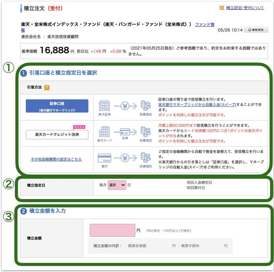 楽天証券 インデックス③